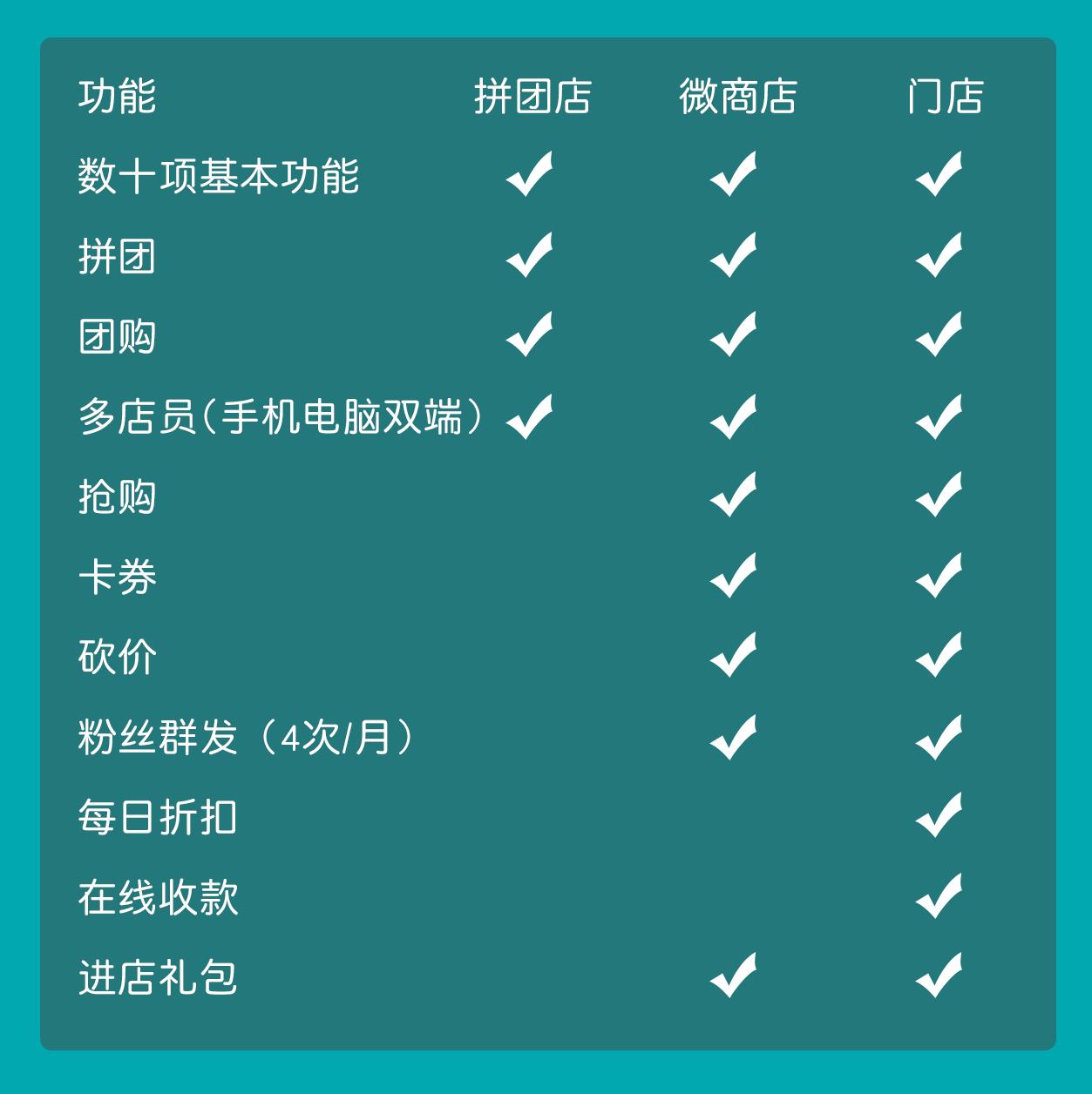BOO社区微商店(门店收费说明三大商业_02.png